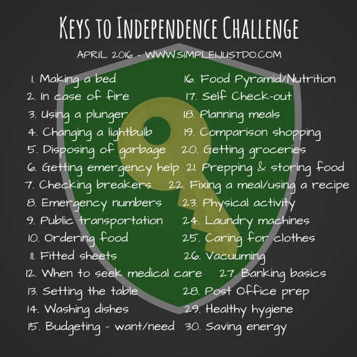 Keys to Independence Challenge