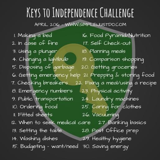 Keys to Independence Challenge
